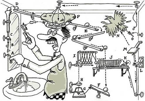 Goldberg Machine